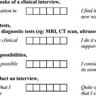 Diagnostic Thinking Inventory (DTI) Study Comparison