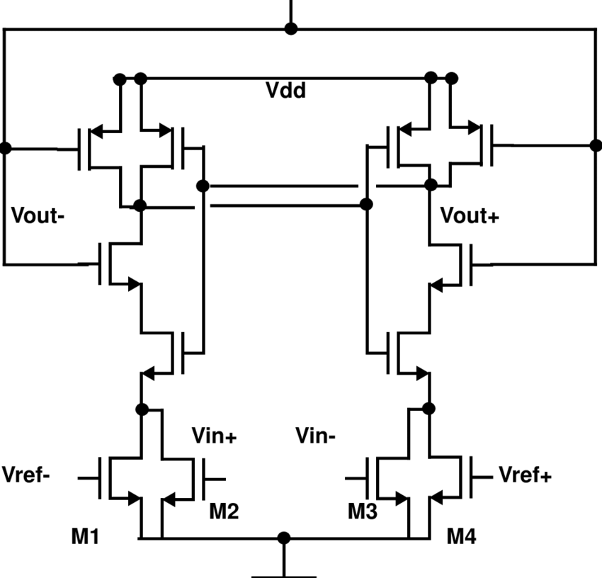 Dynamic comparator with integral threshold setting