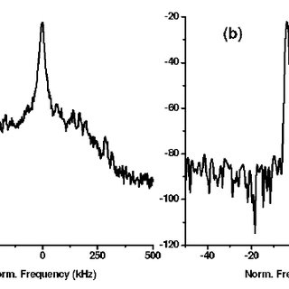 The low-frequency response of a combined photoreceiver and