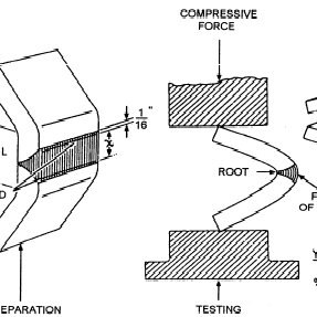 (PDF) Methods of Evaluating Weld Quality in Modern