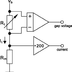 Principle of the amplifier. An instrumentation amplifier