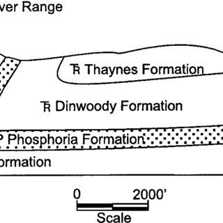 Geologic cross section from the frontal Crawford thrust to