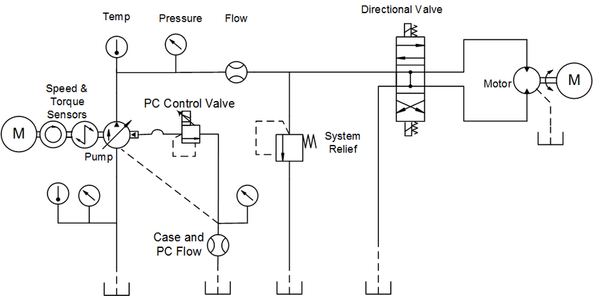 Hydraulic circuit schematic showing the location of the