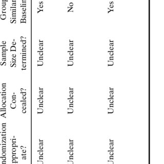 (PDF) The Efficacy of Irvingia Gabonensis Supplementation