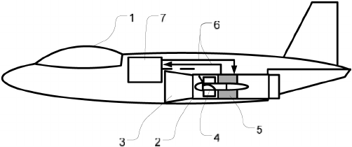Schema of an airplane equipped by the proposed propulsive