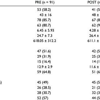 Patient enrollment. Abbreviations: DKA, diabetic