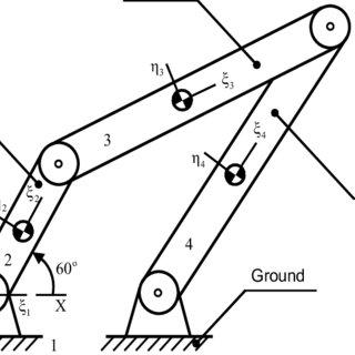 Flowchart of computational procedure for dynamic analysis