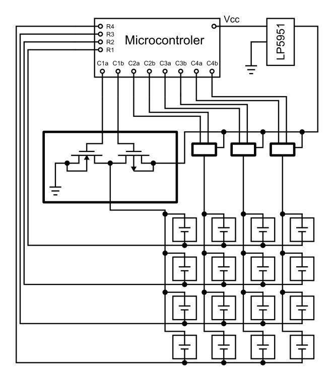 Schematic representation of a 4x4 passive-matrix