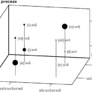 (PDF) Scientific Knowledge Engineering: a conceptual