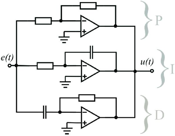 Analog PID regulator based on signal amplifiers
