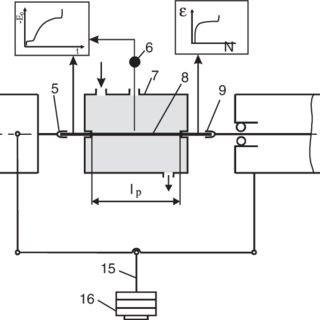 (PDF) Fatigue and brittle fracture of carbon steel of gas