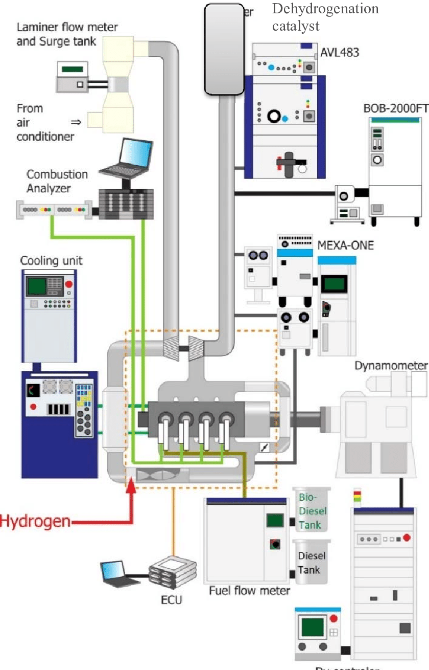 medium resolution of schematic of the four cylinder engine test cell downloadschematic of the four cylinder engine test cell