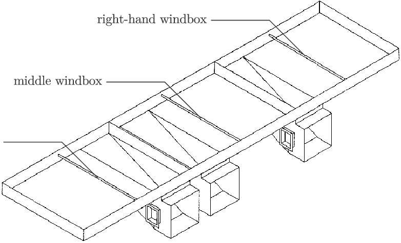 Arrangement of windboxes in the 670 MWth power CFB boiler