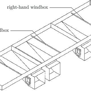(PDF) NUMERICAL OPTIMIZATION OF AIR FLOW IN THE PLENUM