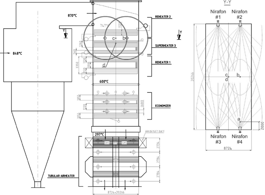 Schematic diagram of acoustic cleaners installation in the