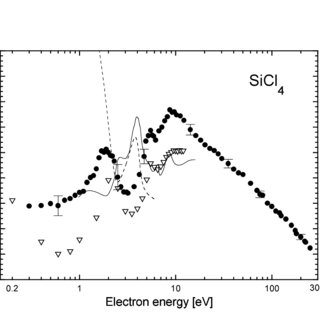 DCS's for the electron-impact excitation of the n3 and n4