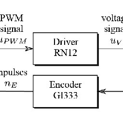 (PDF) An Overview of ATmega AVR Microcontrollers Used in