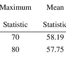 (PDF) The Effect of Teaching Reading Strategies on EFL