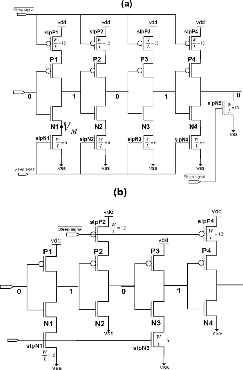 hight resolution of  a redundant circuit b zig zag circuit