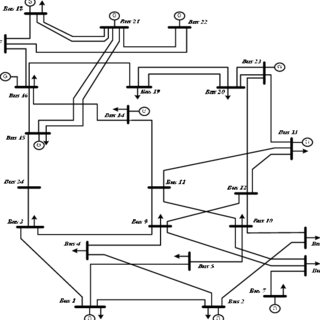 IEEE 24-Bus Test System as the paper case study