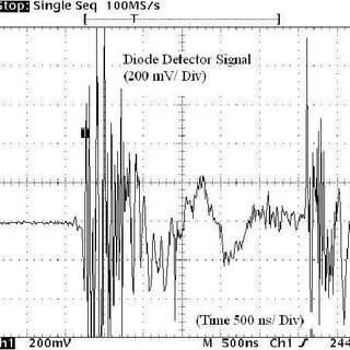 Electron beam diode voltage and current waveform for 6 mm