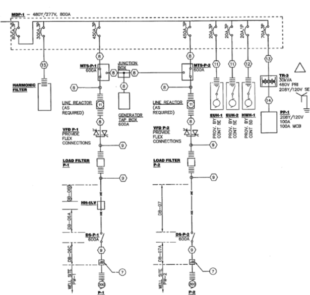 Water treatment plant single line diagram. Line reactor