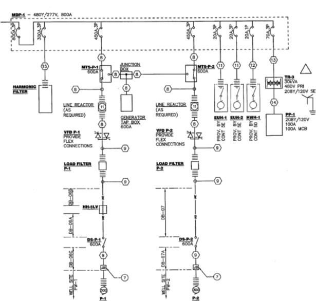 Water treatment plant single line diagram. Line reactor
