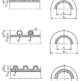 (PDF) Corrugated High Density Polyethylene Pipes