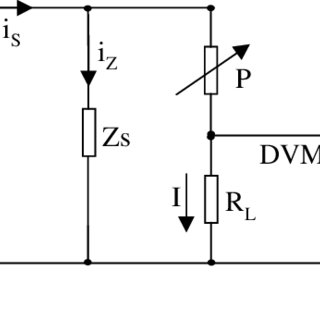 Schematic diagram used to measure the output impedance Z S