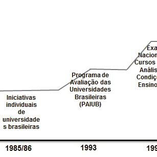 (PDF) Aplicação de Modelos Qualitativos de Análise de