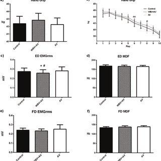 (PDF) A comparison of different vibration exercise