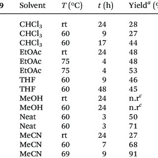 (PDF) ChemInform Abstract: Highly Diastereoselective 1,3