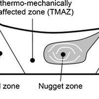 (PDF) Numerical modeling of friction stir welding process