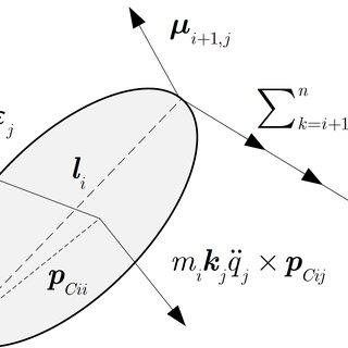 (PDF) Reducing the Computational Complexity of Mass-Matrix