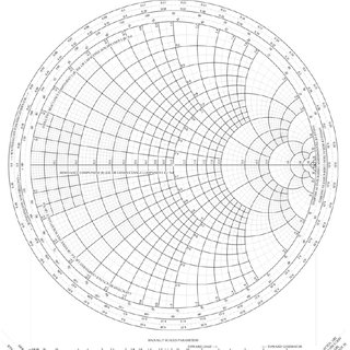 (PDF) Using the Smith Chart in an E-Learning Approach