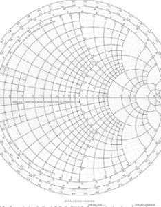 Typical smith chart with permission of spread spectrum scene mag also pdf using the in an  learning approach rh researchgate