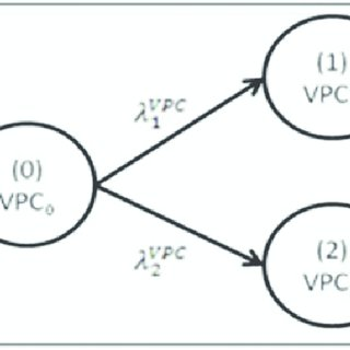 (PDF) Models for the Reliability Analysis of Digital