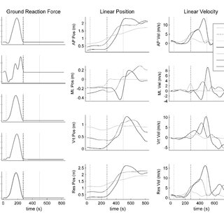 (PDF) Segmental kick velocity is correlated with kick