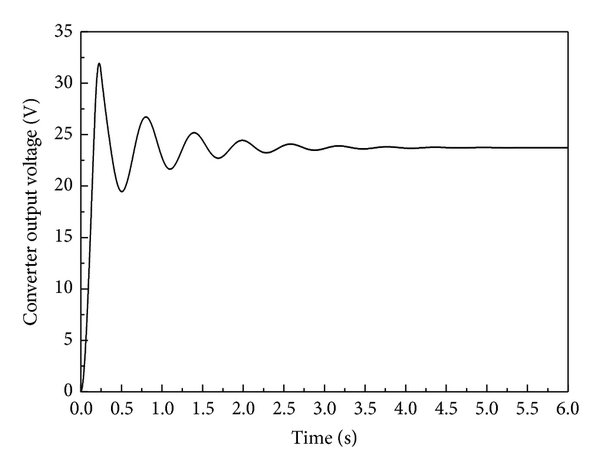medium resolution of operational flow of 8051 control system during warmup stage