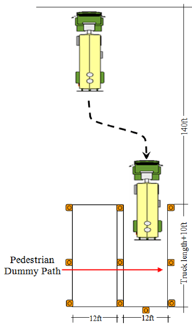 medium resolution of schematic diagram of offset right back