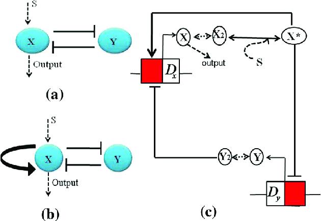 Easy Causal Loop Diagrams Free Download Wiring Diagram Schematic
