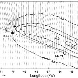 (PDF) Heat and turbulent kinetic energy budgets for