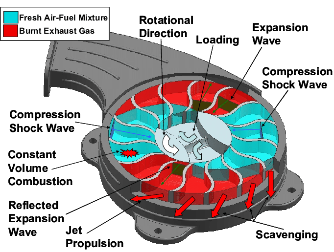 Diagram Additionally 2 Stroke Engine Diagram Further Automatic