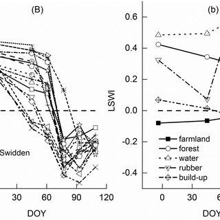 Spatial distribution of swidden practice (including