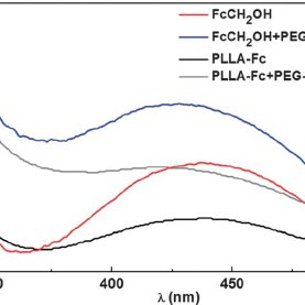 UV-Vis spectrum of 2 μ M branched P450cam with 5 mM d