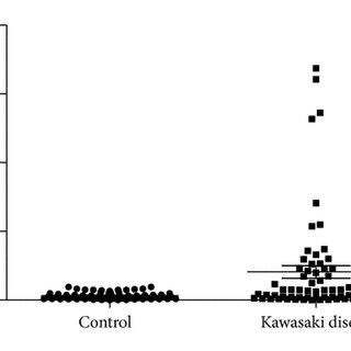 (PDF) Increased Risk of Atopic Dermatitis in Preschool