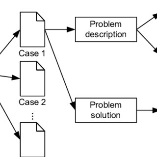 (PDF) Automated process parameters tuning for an injection