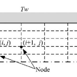(PDF) Process parameters optimization of injection molding