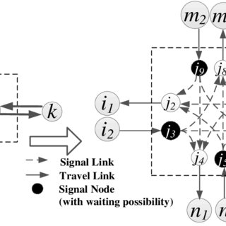 (PDF) Solving simultaneous route guidance and traffic