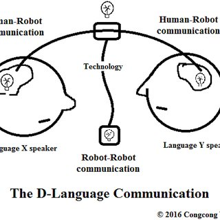 (PDF) Foreign Language Education in the Digital Age